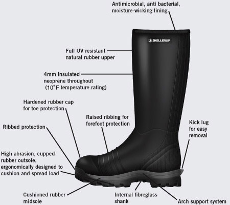 Quatro Insulated Gumboot